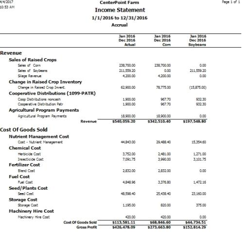centerpoint accounting understanding and modifying the income