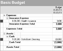 centerpoint fund accounting create a budget that automatically